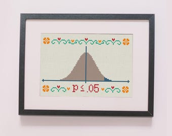 Statistical Significance p ≤ 0.05 counted cross stitch pattern