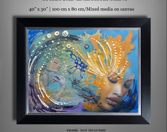 Christmas Gift,Spiritual enlightenment,Wall art,Painting,Room decor,Girls room,Abstract,For her,Love,Blue,Orange,Purple,Light,Portrait,US,I