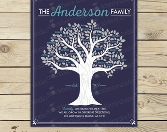 Family Tree Wall Art - Parents Anniversary Gift - Personalized Family Tree Art - Grandparents Gift - Family Tree Printable - Father's Day