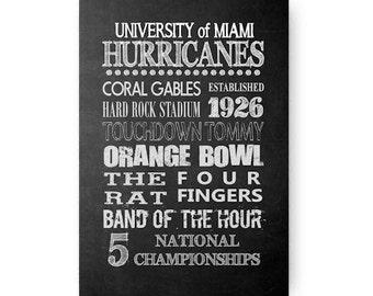 University of Miami Hurricanes Chalkboard Digital Download