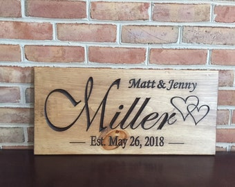 Important date sign th anniversary gift family sign