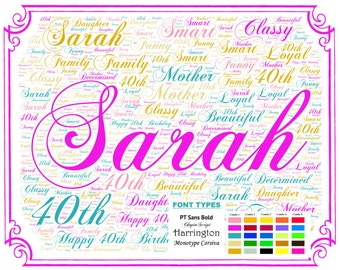 Gifts. 40th Birthday Gifts, 40th Birthday, Personalized, Forty, Gift for Her, Mom, Daughter, Wife, Woman, Women 8 x 10 Digital Download .JPG