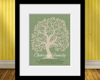 """Family Tree Anniversary Gift, """"Like Branches on a Tree"""", Christmas Gift, Family Tree Wall Print, Family Gift, Parent or Grandparent Gift"""