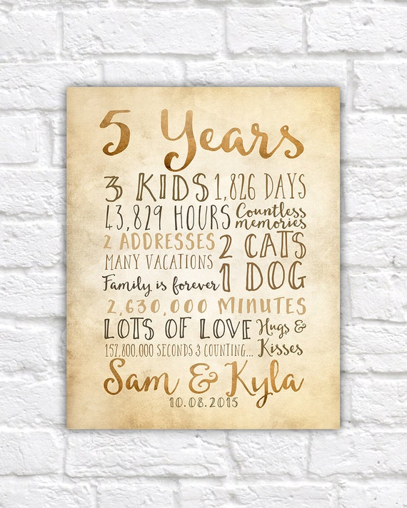 5th Year Wedding Anniversary Gift: 5 Year Anniversary Gift 5th Year Of Marriage Or Dating