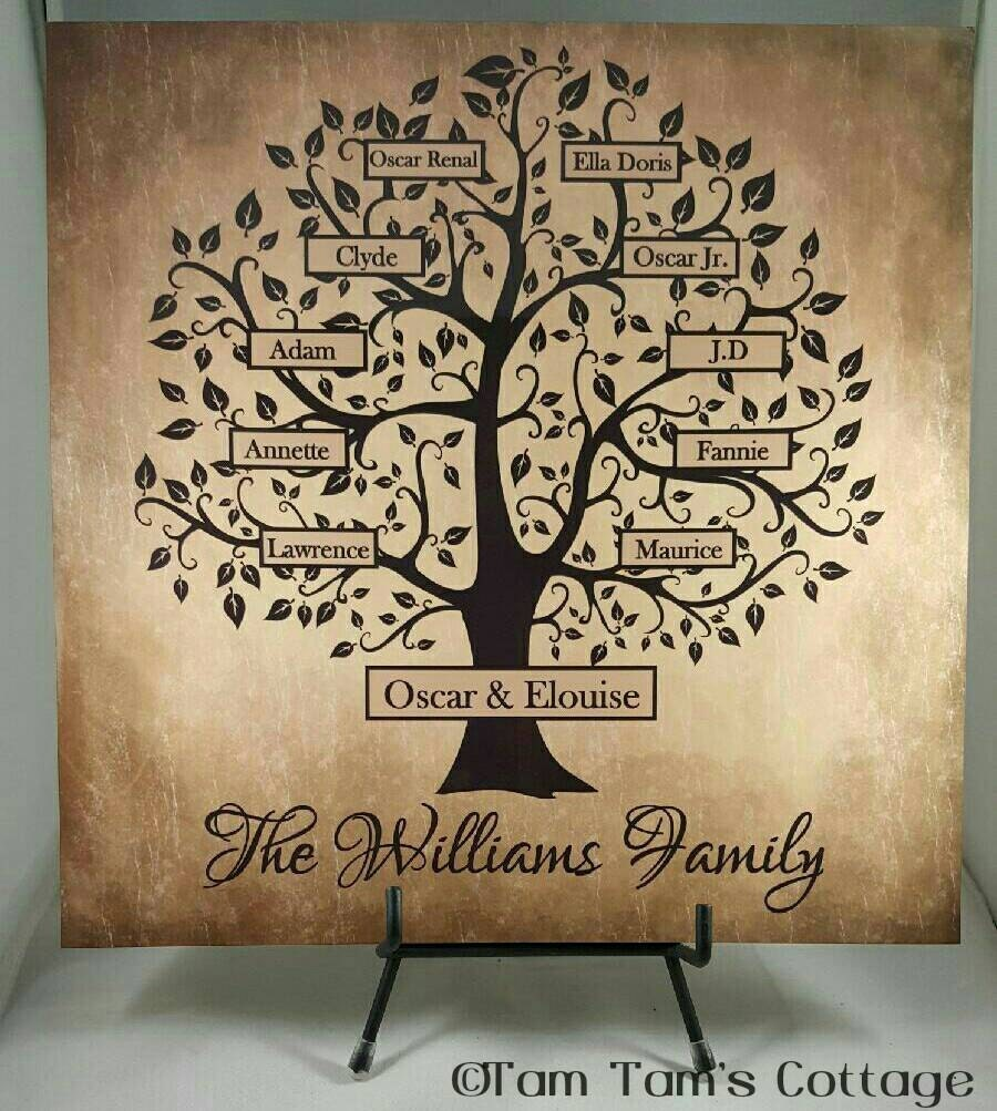 personalized family tree wall art
