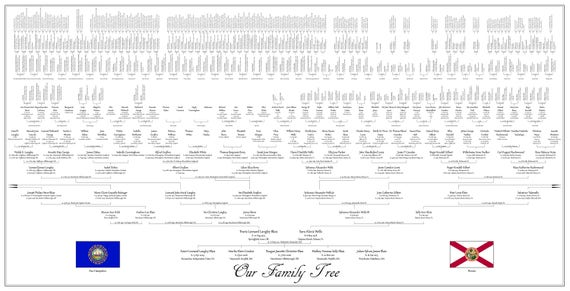 12 Generation Family Tree Chart Romeondinez