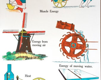 Science education 1960s AJ Nystrom school teaching posters Machines Energy Electricity Work