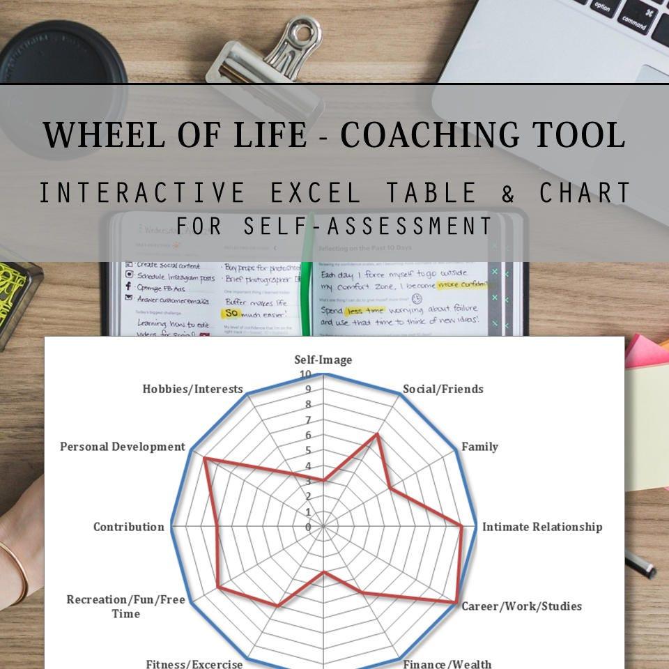 Rad des Lebens Coaching Tool Bewertung Vorlage