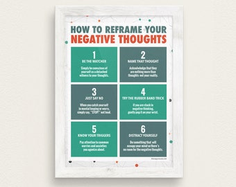How To Reframe Your Negative Thoughts Therapy Poster