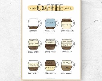 Coffee Guide Art Print