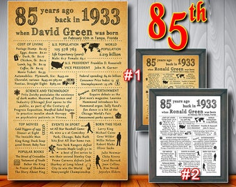 85th Birthday Chalkboard Poster, 1933 Gift, 85 Years Ago in 1933, PERSONALIZED, Old Paper texture, White  BG, Printable Digital File (#8463)