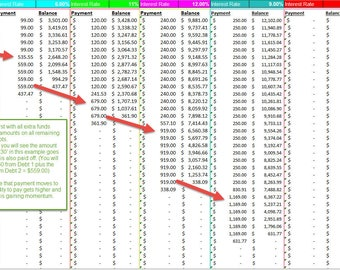 Ramsey and Barefoot Investor Style Debt Snowball Calculator Spreadsheet