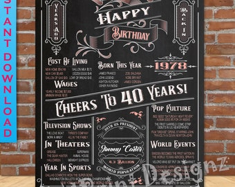 40th Birthday Chalkboard, 1978 Birthday ROSE GOLD Vintage Poster Sign, 40th Adult Birthday Gift Chalkboard Style- Digital Printable File