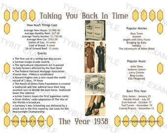 1938 Personalized Birthday Print