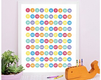 Educational poster, Classroom Decor, Numbers printable, playroom decor, Kids room decor, Education Chart, Nursery wall art, Numbers Chart