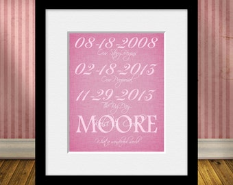 Our Love Story Dates, Important Dates Print, Personalized Important Dates Print, 1st Anniversary Gift, Wedding Decorations, Wedding Gift,