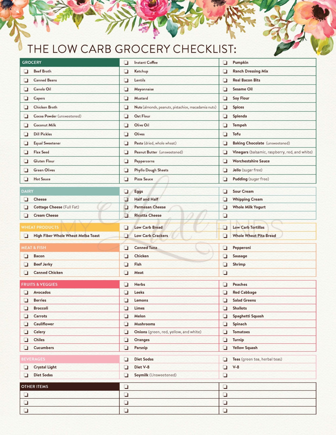 Adorable image for printable list of low carb foods