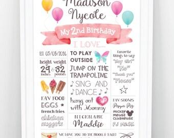 2nd Birthday Poster, Second Birthday Sign, 2nd Birthday Chalkboard Sign on WHITE for Second Birthday Party, 2nd Birthday Chalkboard Poster