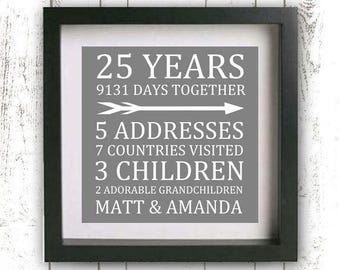 Printable Parent's Gift - Wedding Anniversary - Custom Anniversary Gift - Gift for Spouse - Personalized Gift - Family Sign - Family Name