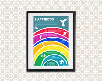 Happiness - Science Education