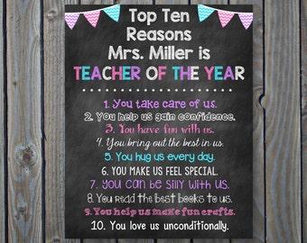 Teacher Appreciation Best Teacher Chalkboard Teacher Gift Teacher Appreciation Gift Best Teacher Gift
