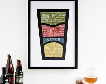 """Beer Poster - Detailed """"Know what you drink"""" Beer Art"""