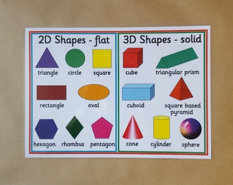 Shapes Poster, Laminated learning Poster, 2D Shapes, 3D shapes, Early Learning, Teaching Resource, Educational Learning, EYFS, KS1,
