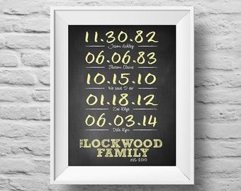 FAMILY DATES unframed art print Typographic poster, inspirational print, custom wall decor, family, life events, important dates. (R&R0039)