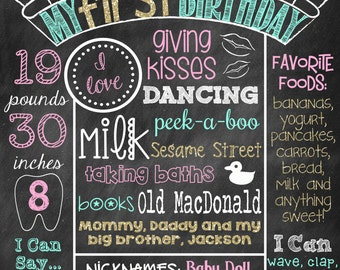 Tropical First Birthday Chalkboard Poster Tropical Chalkboard Flamingo Pineapple Palm Tree Gold Glitter