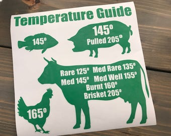 Temperature Guide Vinyl Decal for Grill, Smoker, Cooking