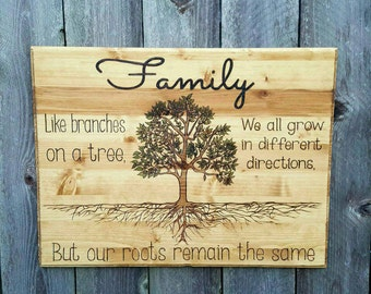 Like branches on a tree - Family tree sign