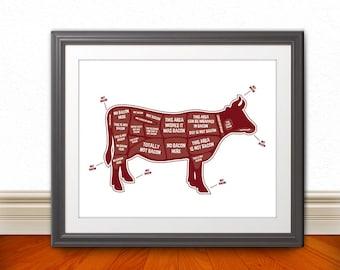 Cow Butcher Diagram, Butcher Chart - Kitchen Sign, Kitchen Print, Kitchen Art, Bacon Print, Bacon Sign - 8x10