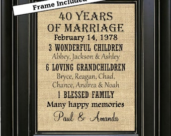 FRAMED Personalized 40th Anniversary Gift 40th Anniversary Gifts for couple 40 years of Marriage Anniversary gift for parents Gift for wife