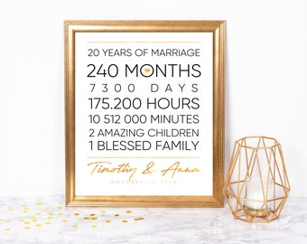 20th Anniversary Gift, Gift for Wife, Gift for Him, Anniversary Gift, Wedding Anniversary, personalized print personalized gift love gift 22