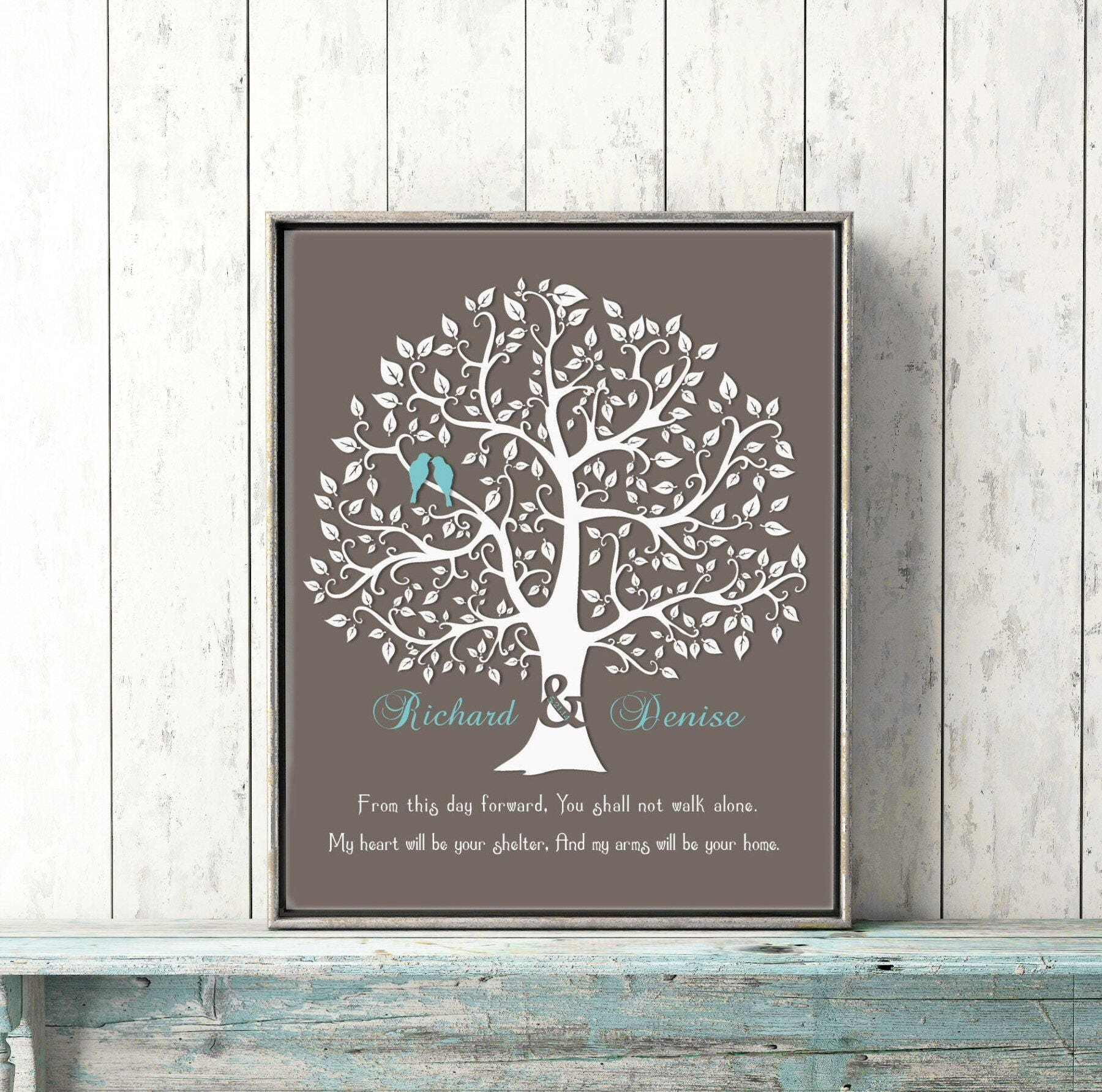 Gift For Fiance On Wedding Day: Personalized WEDDING GIFT For Fiance Wedding Gift For Future