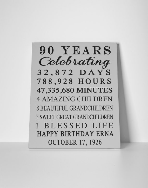 90th BIRTHDAY GIFT Anniversary Sign Print Personalized Art