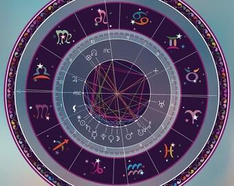 Astrology Natal/Birth Chart Custom Valentine's Day Gift Celestial Wall Decor Meditation Mandala