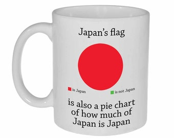 Japan Quote- funny coffee or tea mug