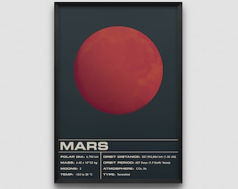 Mars Dark Art Print Poster Planet Space Solar System Planets Infographic Galaxy