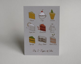 Types of Cake postcard