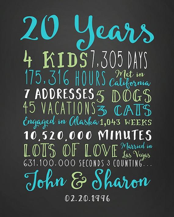 gifts for twenty year wedding anniversary