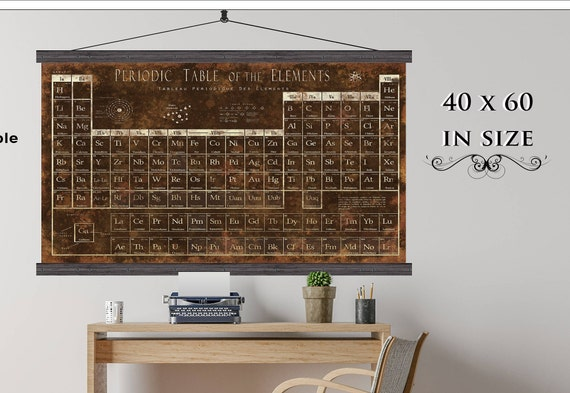 Vintage periodic table print large periodic table sized like this item urtaz Choice Image