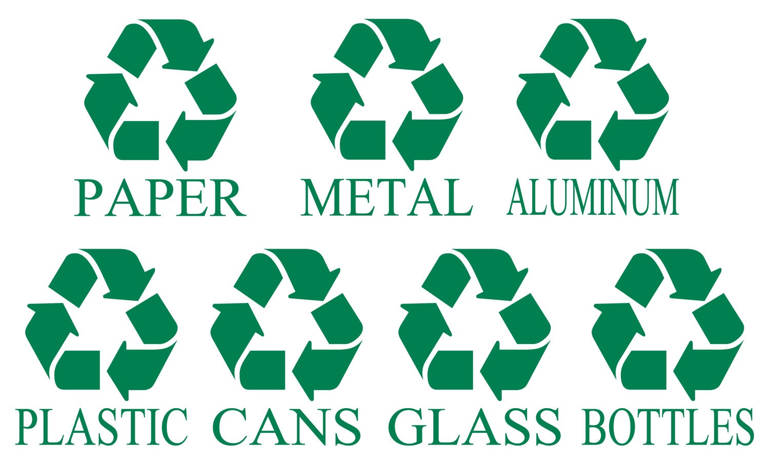 Recycle symbol recycle sign decal recycle sticker trash description recycle symbol buycottarizona