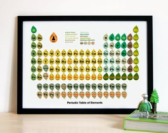 Retro Periodic Table of Elements Print - Green