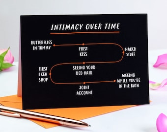 Intimacy Over Time Valentines Card - funny Anniversary card - anniversary card - engagement card - wedding card - funny cards