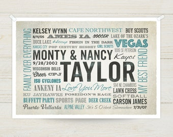 Custom Typography, Personalized Word Art, Family Word Art, Word Collage, Unstretched Canvas Print