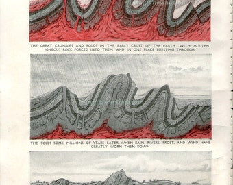 Antique Geology Print, 1930, The Crumpling And Wearing Of The Earth