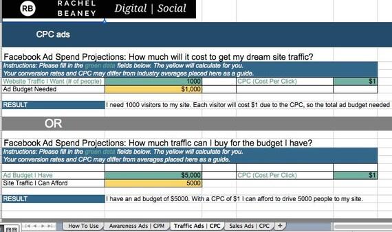 Facebook anzeigen Budgetrechner