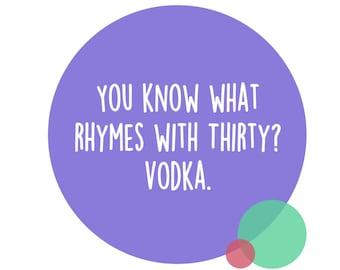 Digital birthday card: Funny 30th Birthday card - You know what rhymes with 30? Vodka