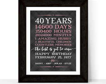 40th birthday decoration, 40th birthday gifts for women men, days, hours, minutes, 40 year old birthday, forty 40 and fabulous